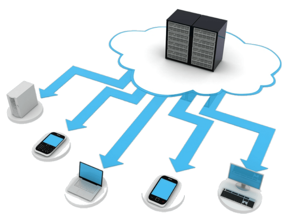 cloud assessment services